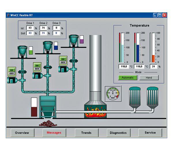 Siemens 6AV66232BA000AA0 Runtime Software Package