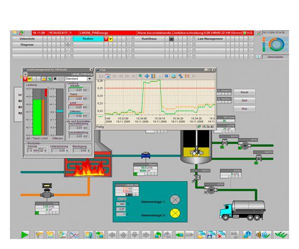 Siemens 6AV63721DE040AX0 SIMATIC Software